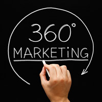 marketing 360 grados